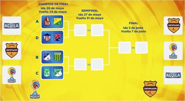 Definidas las llaves de Cuartos de Final – Liga Águila I – 2015