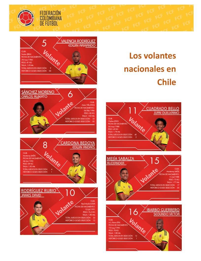 Volantes de la Selección Colombia