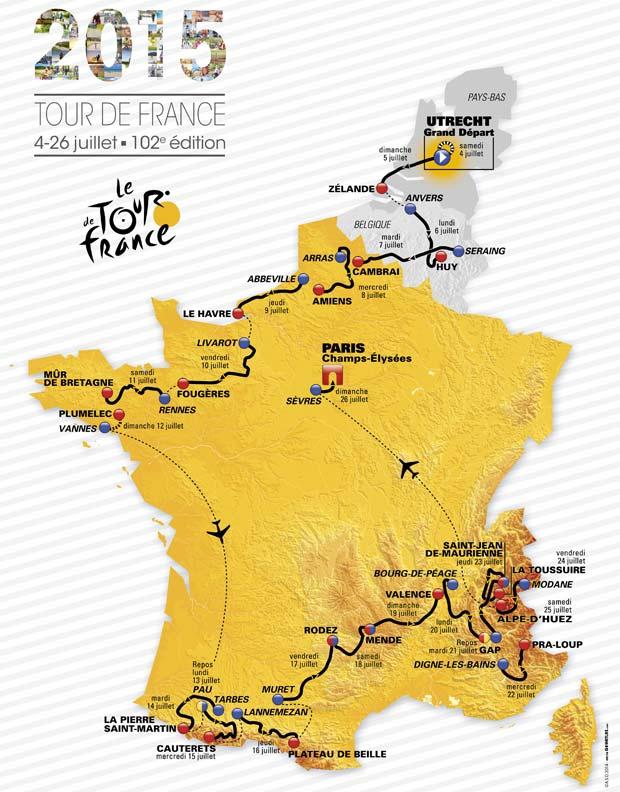 Tour de Francia -Etapas