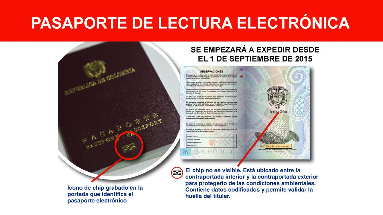 Pasaporte Lectura Electronica