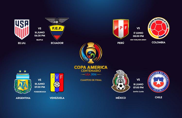 Definidas las 8 selecciones para los cuartos de final