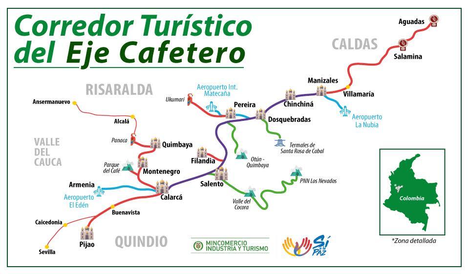 Corredor Turistico del Eje Cafetero