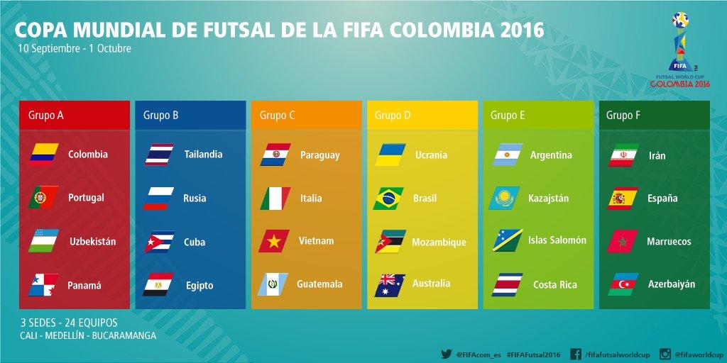 grupos-copa-mundial-futsal