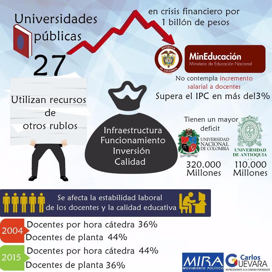 post-universidades