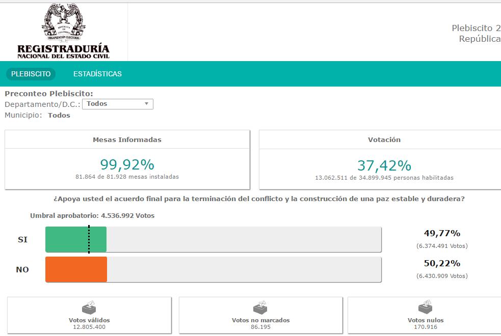 resultados-finales-plebiscito00