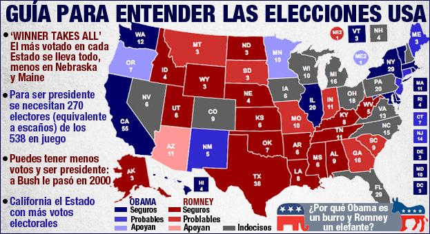 elecciones-usa-2016