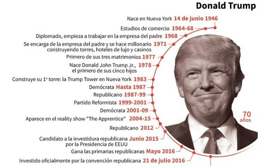 trump-presidente4