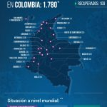 A la fecha Minsalud reporta 1780 casos y 50 muertos por COVID -19 en Colombia