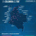 Llego a los 100 fallecidos y 2.709 contagiados por coronavirus en Colombia