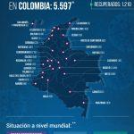 Covid-19 en Colombia deja hasta la fecha 5.597 contagios y 253 fallecidos según el último reporte oficial