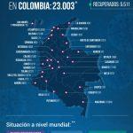 Colombia llegó a los 23 mil casos de infectados y 776 fallecidos por COVID-19