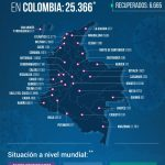 25.366 contagiados y 822 fallecidos por COVID-19 reportó este jueves el Ministerio de salud en Colombia