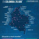 Colombia llegó a 26.688 contagiados y 853 fallecidos por COVID-19