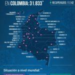 Colombia superó la cifra de 1.000 personas fallecidas por Coronavirus