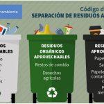 Código de colores para la separación de residuos