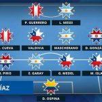 Selección de la Copa América