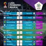 Resultados Quinta Fecha Liga Femenina Colombiana