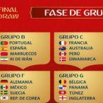 Grupos Primera Fase Mundial de Rusia 2018