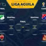 Llaves de los cuartos de final de la Liga Aguila I – 2018